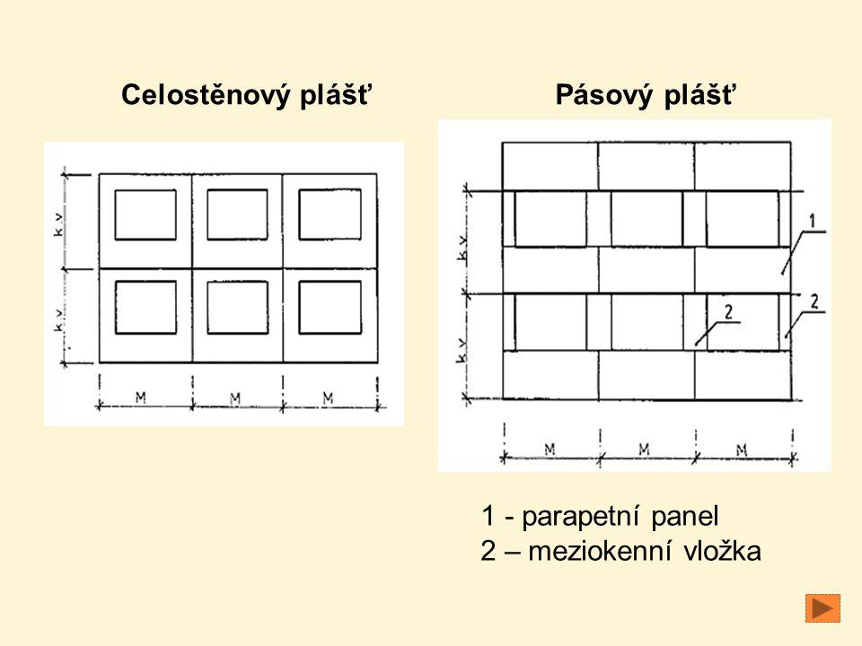 Celostěnový plášťPásový plášť 1 - parapetní panel 2 – meziokenní vložka