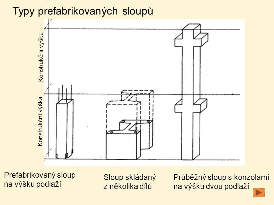 Konstrukční výška Typy prefabrikovaných sloupů Prefabrikovaný sloup na výšku podlaží Průběžný sloup s konzolami na výšku dvou podlaží Sloup skládaný z