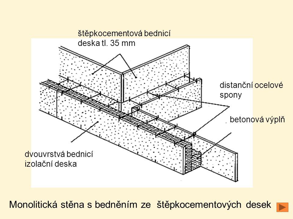 dvouvrstvá bednicí izolační deska štěpkocementová bednicí deska tl. 35 mm distanční ocelové spony betonová výplň Monolitická stěna s bedněním ze štěpk