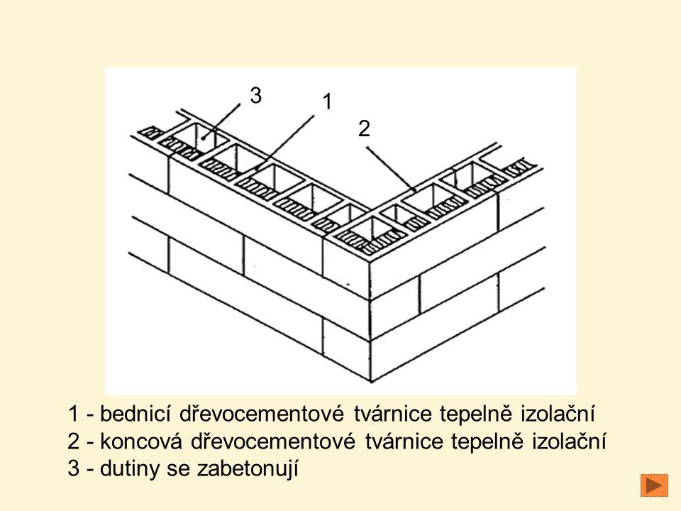 1 - bednicí dřevocementové tvárnice tepelně izolační 2 - koncová dřevocementové tvárnice tepelně izolační 3 - dutiny se zabetonují 1 2 3