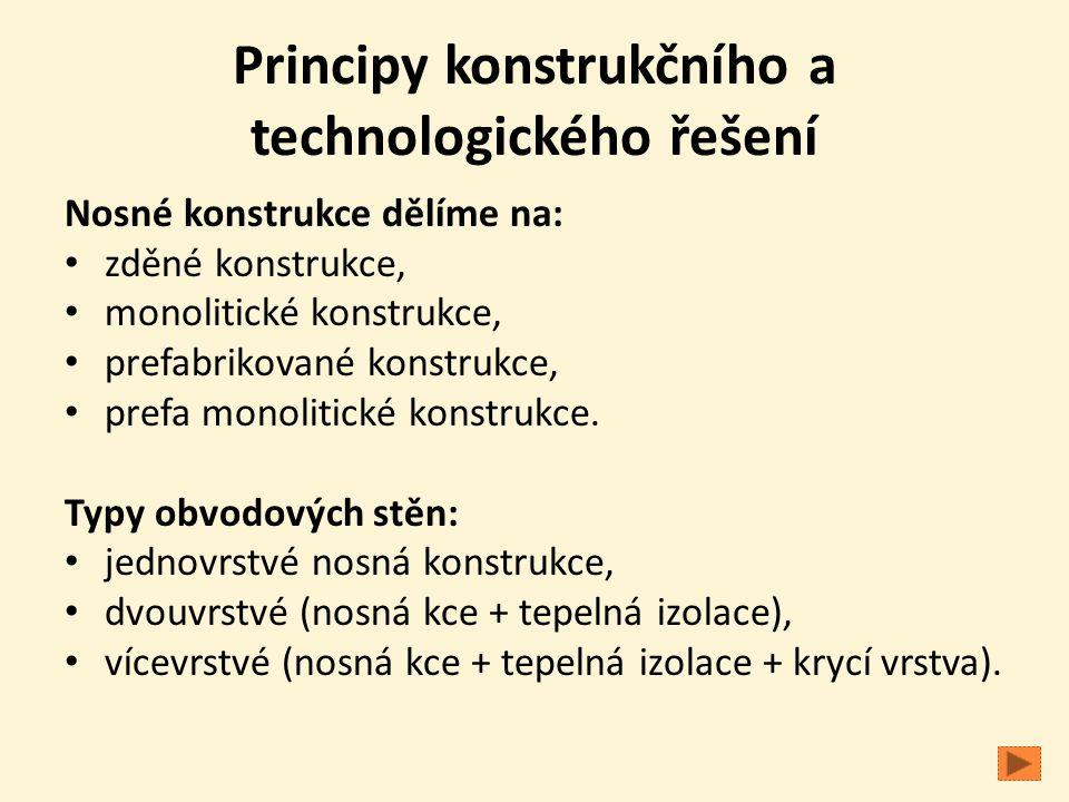 Principy konstrukčního a technologického řešení Nosné konstrukce dělíme na: zděné konstrukce, monolitické konstrukce, prefabrikované konstrukce, prefa