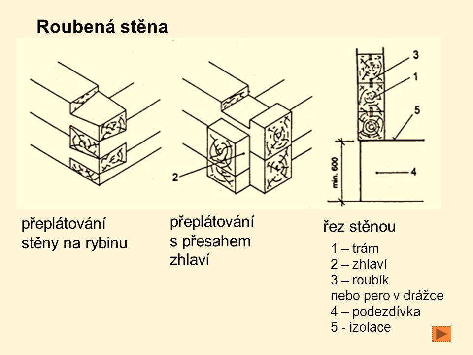 Roubená stěna přeplátování stěny na rybinu přeplátování s přesahem zhlaví řez stěnou 1 – trám 2 – zhlaví 3 – roubík nebo pero v drážce 4 – podezdívka