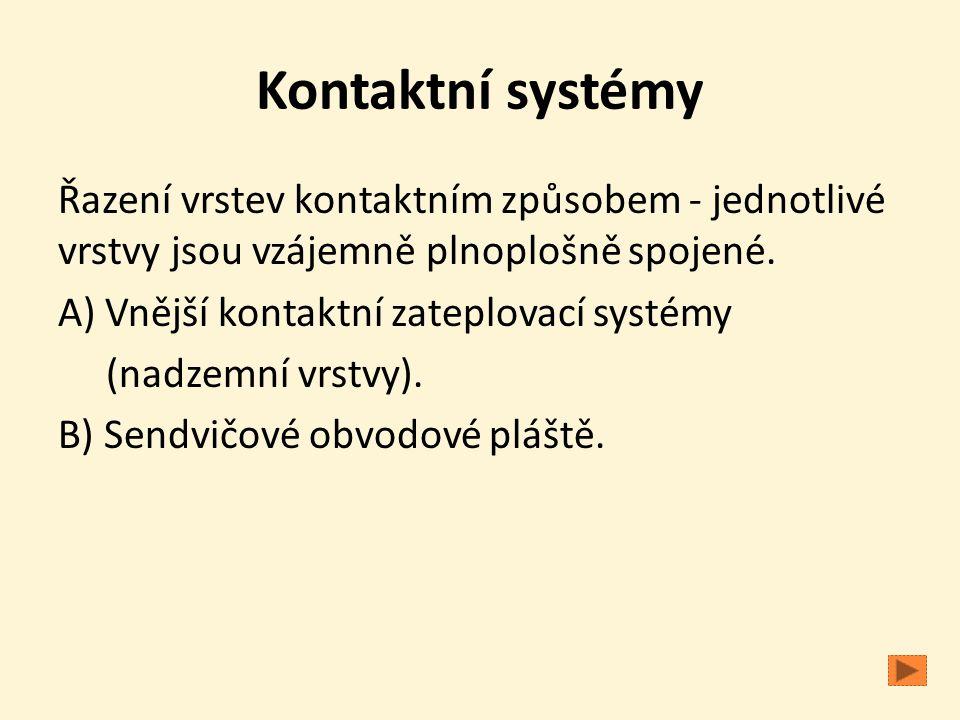 Kontaktní systémy Řazení vrstev kontaktním způsobem - jednotlivé vrstvy jsou vzájemně plnoplošně spojené. A) Vnější kontaktní zateplovací systémy (nad