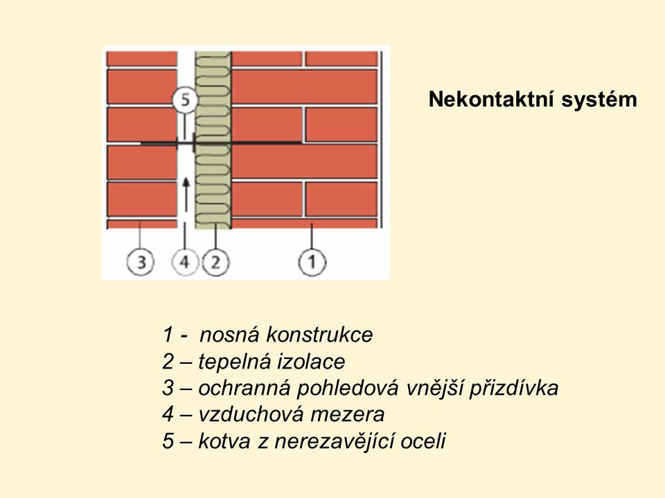 1 - nosná konstrukce 2 – tepelná izolace 3 – ochranná pohledová vnější přizdívka 4 – vzduchová mezera 5 – kotva z nerezavějící oceli Nekontaktní systé