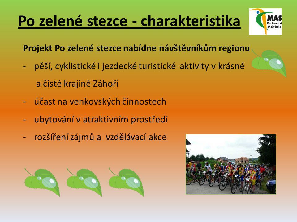 Po zelené stezce - charakteristika Projekt Po zelené stezce nabídne návštěvníkům regionu -pěší, cyklistické i jezdecké turistické aktivity v krásné a čisté krajině Záhoří -účast na venkovských činnostech -ubytování v atraktivním prostředí -rozšíření zájmů a vzdělávací akce