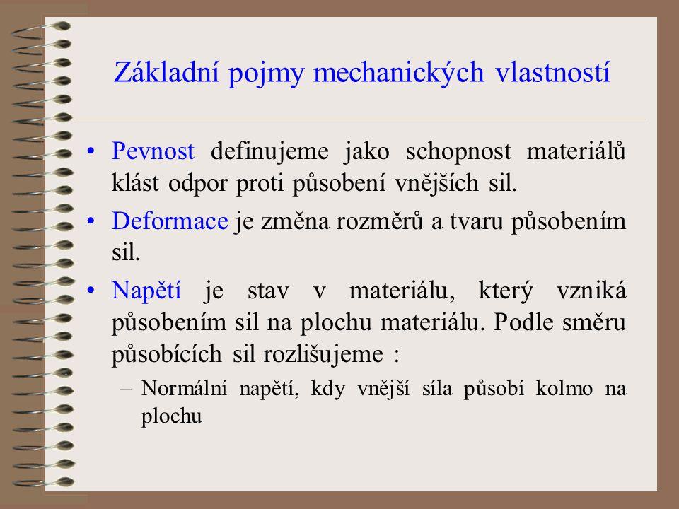 Základní pojmy mechanických vlastností Pevnost definujeme jako schopnost materiálů klást odpor proti působení vnějších sil.