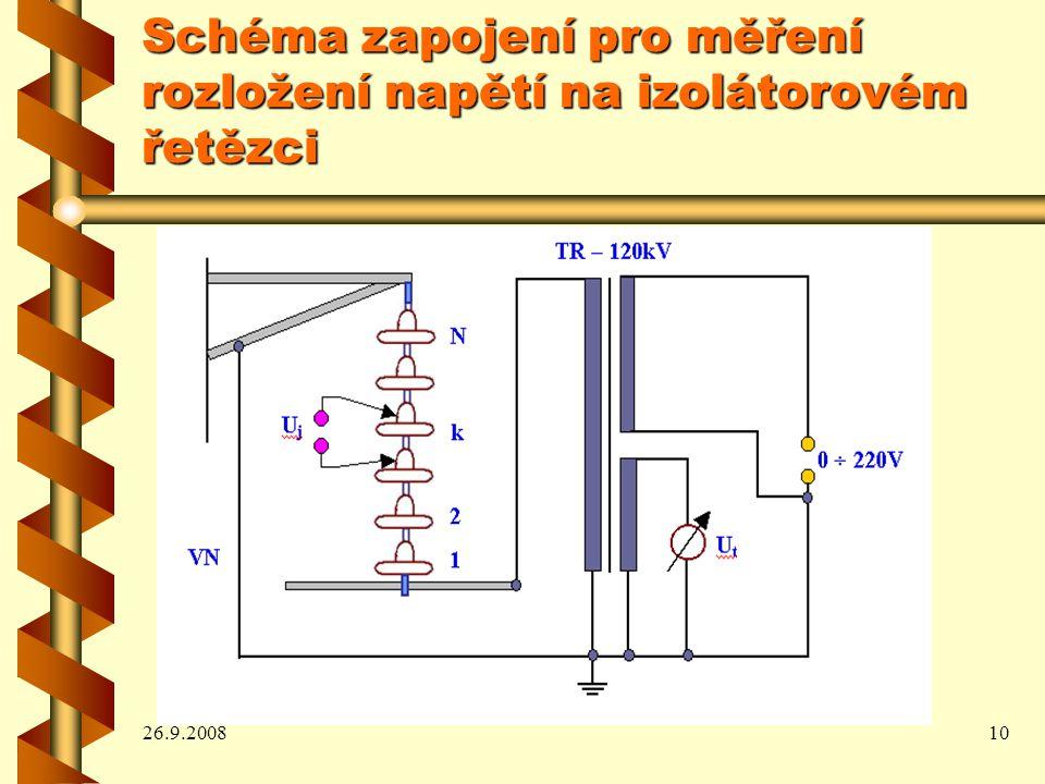 26.9.200810 Schéma zapojení pro měření rozložení napětí na izolátorovém řetězci