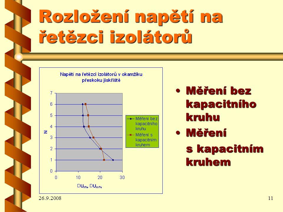 26.9.200811 Rozložení napětí na řetězci izolátorů Měření bez kapacitního kruhuMěření bez kapacitního kruhu MěřeníMěření s kapacitním kruhem s kapacitním kruhem