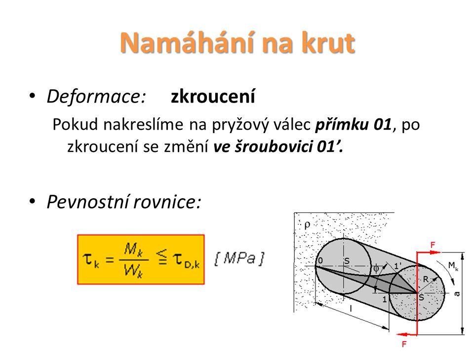 Namáhání na krut Deformace:zkroucení Pokud nakreslíme na pryžový válec přímku 01, po zkroucení se změní ve šroubovici 01'.
