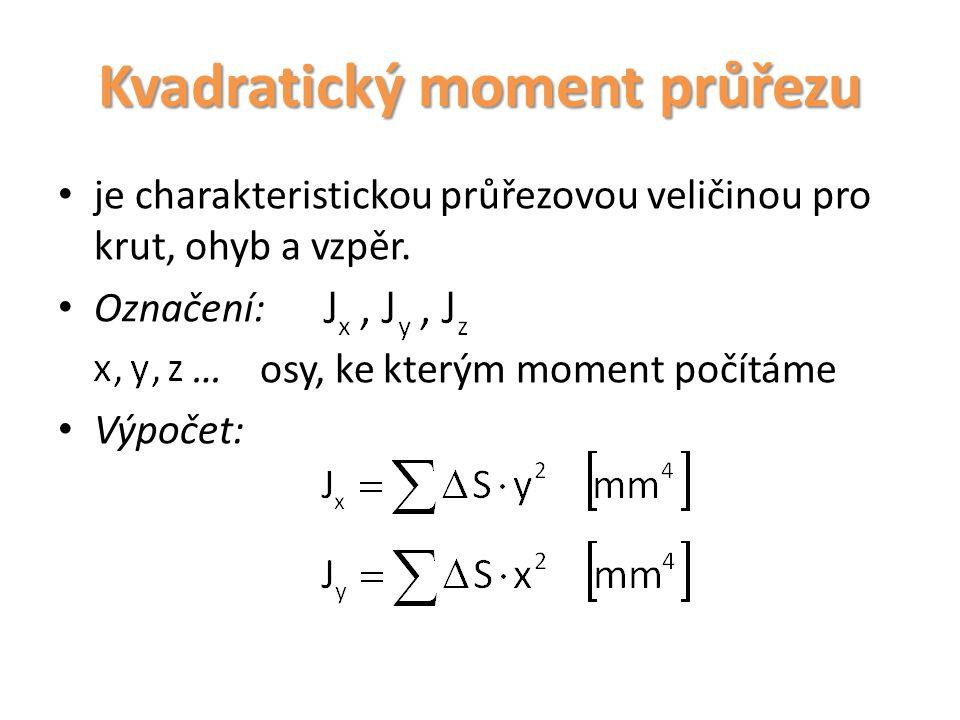 Kvadratický moment průřezu Tyto vztahy potřebujeme při odvozování rovnice pro ohyb, kde jsou vztaženy na neutrální osu.