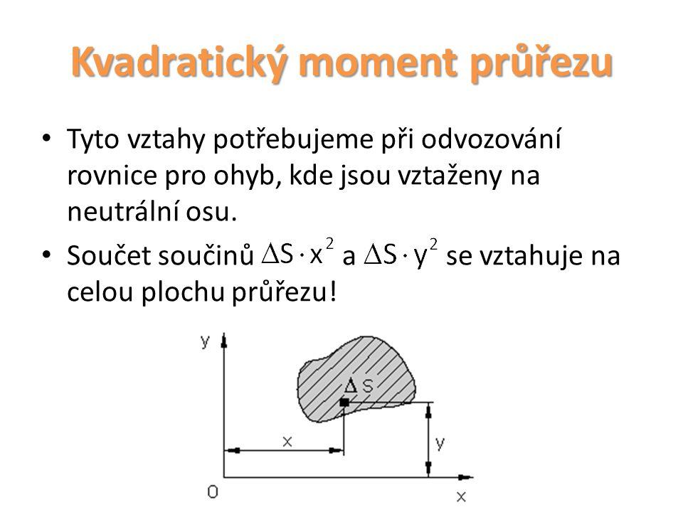 Kvadratický moment průřezu Tyto vztahy potřebujeme při odvozování rovnice pro ohyb, kde jsou vztaženy na neutrální osu. Součet součinů a se vztahuje n