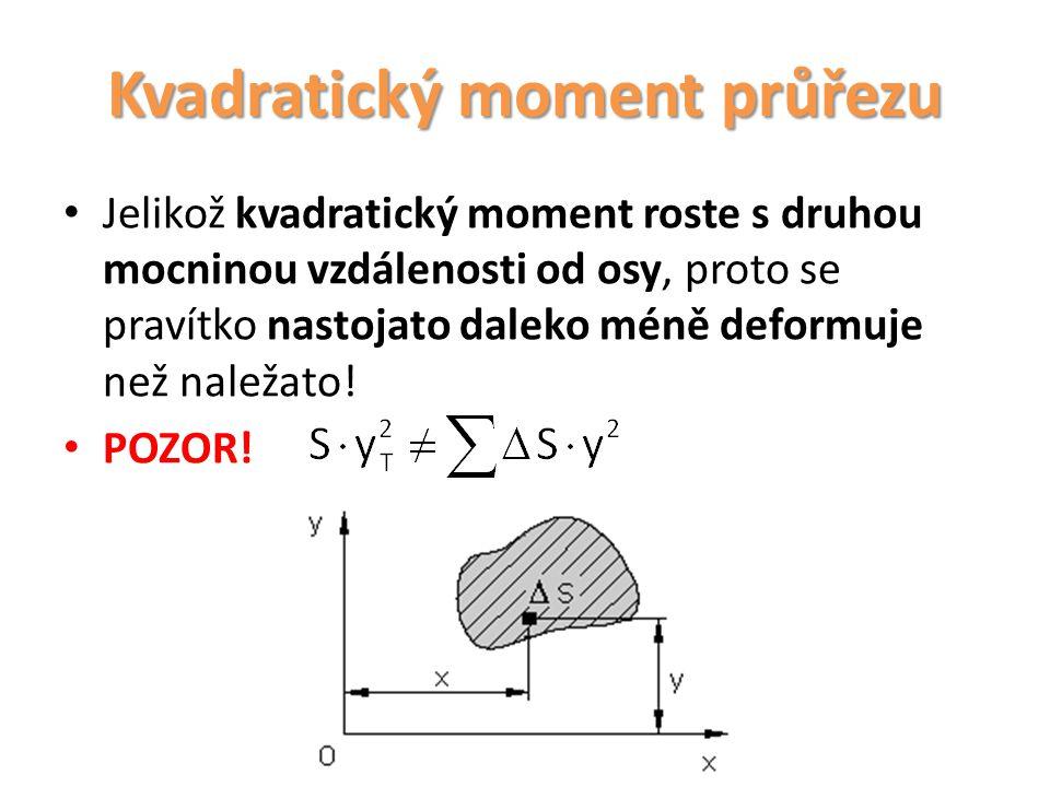 Kvadratický moment průřezu Jelikož kvadratický moment roste s druhou mocninou vzdálenosti od osy, proto se pravítko nastojato daleko méně deformuje ne