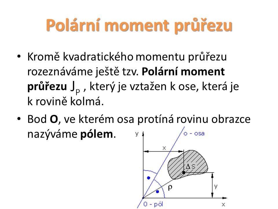 Polární moment průřezu Kromě kvadratického momentu průřezu rozeznáváme ještě tzv. Polární moment průřezu, který je vztažen k ose, která je k rovině ko