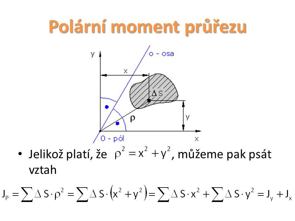 Polární moment průřezu Polární moment průřezu je roven součtu kvadratických momentů průřezu ke dvěma vzájemně kolmým osám, které se protínají v pólu.