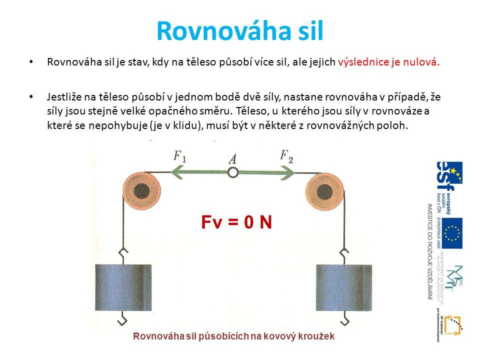 Otázky k opakování 1.Vysvětli, co rozumíme výslednicí dvou sil F1 a F2, které působí současně na totéž těleso .