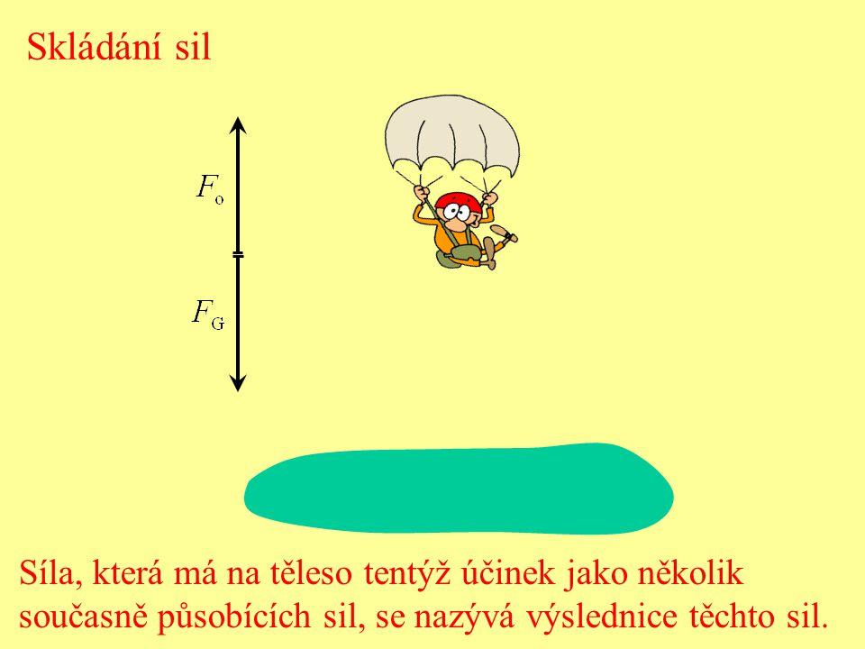 1 0 2 3 4 5 500g Sklonné váhy Závaží s hmotností m = 0,5 kg působí na misku svisle dolů silou velikosti F 1 = 5 N.