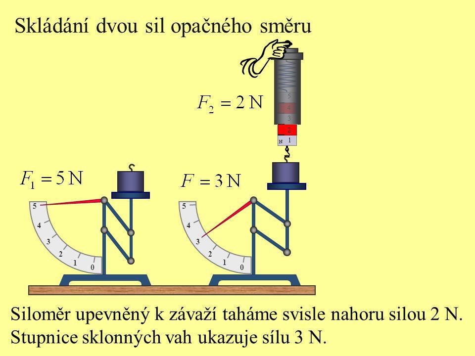 1 0 2 3 4 5 1 0 2 3 4 5 Siloměr upevněný k závaží taháme svisle nahoru silou 2 N. Stupnice sklonných vah ukazuje sílu 3 N. Skládání dvou sil opačného