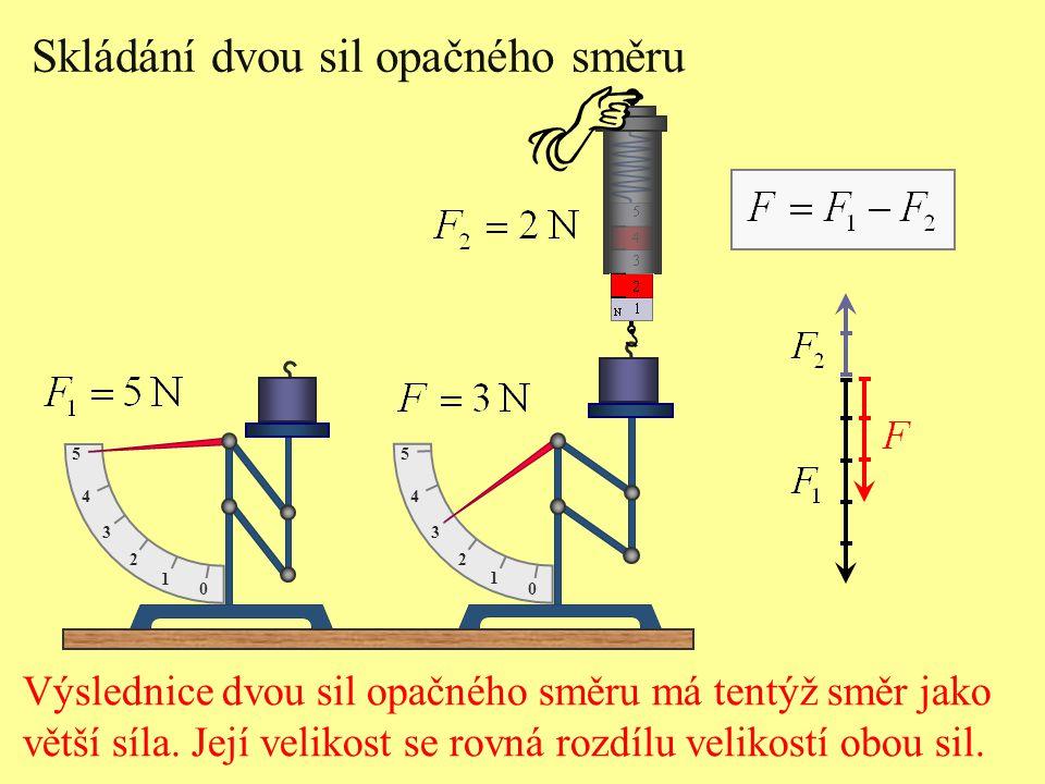 1 0 2 3 4 5 1 0 2 3 4 5 Výslednice dvou sil opačného směru má tentýž směr jako větší síla. Její velikost se rovná rozdílu velikostí obou sil. Skládání