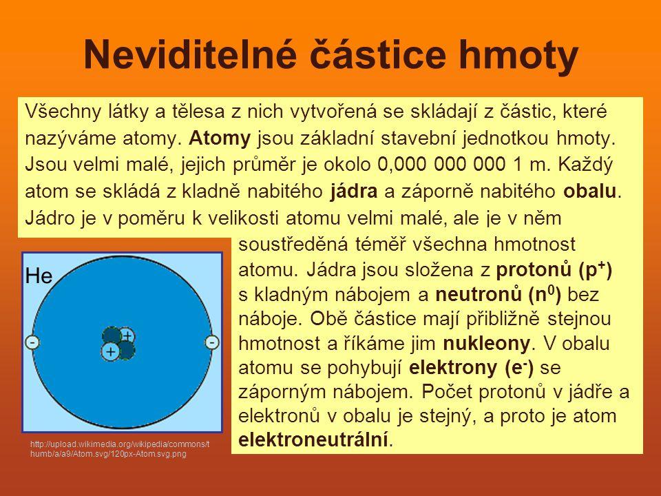 Neviditelné částice hmoty Všechny látky a tělesa z nich vytvořená se skládají z částic, které nazýváme atomy. Atomy jsou základní stavební jednotkou h