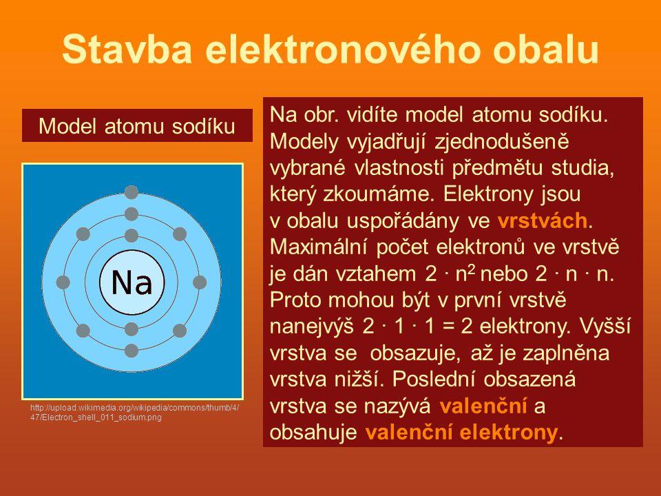 Stavba elektronového obalu http://upload.wikimedia.org/wikipedia/commons/thumb/4/ 47/Electron_shell_011_sodium.png Na obr. vidíte model atomu sodíku.