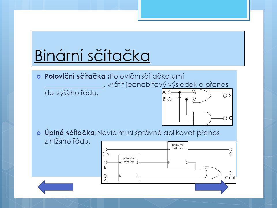 Binární sčítačka  Poloviční sčítačka : Poloviční sčítačka umí _________________, vrátit jednobitový výsledek a přenos do vyššího řádu.  Úplná sčítač