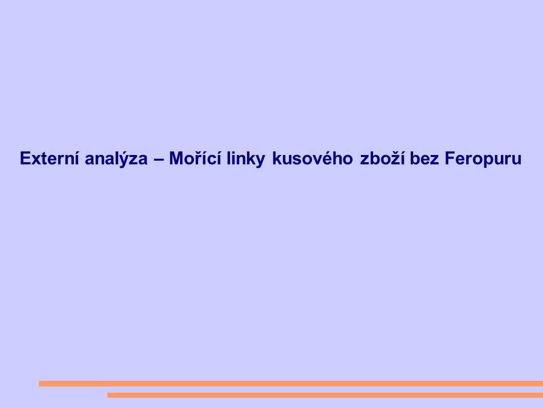 Externí analýza – Mořící linky kusového zboží bez Feropuru