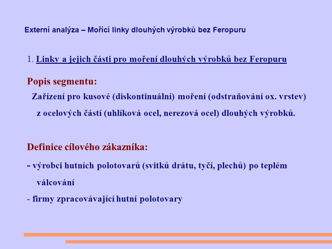 Externí analýza – Mořící linky dlouhých výrobků bez Feropuru 1.