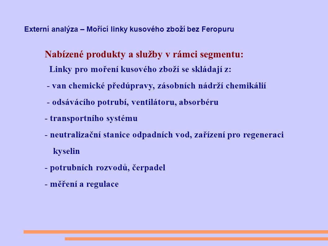 Externí analýza – Mořící linky kusového zboží bez Feropuru Nabízené produkty a služby v rámci segmentu: Linky pro moření kusového zboží se skládají z: - van chemické předúpravy, zásobních nádrží chemikálií - odsávácího potrubí, ventilátoru, absorbéru - transportního systému - neutralizační stanice odpadních vod, zařízení pro regeneraci kyselin - potrubních rozvodů, čerpadel - měření a regulace