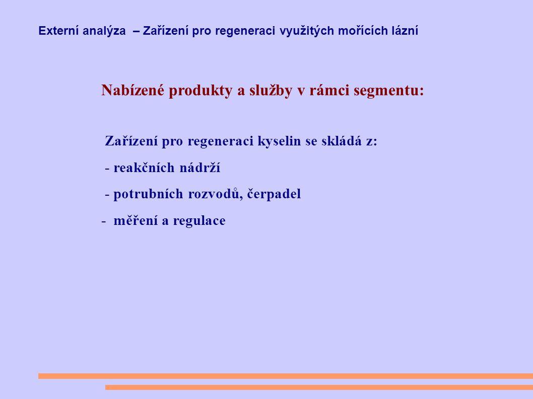 Nabízené produkty a služby v rámci segmentu: Zařízení pro regeneraci kyselin se skládá z: - reakčních nádrží - potrubních rozvodů, čerpadel - měření a regulace Externí analýza – Zařízení pro regeneraci využitých mořících lázní