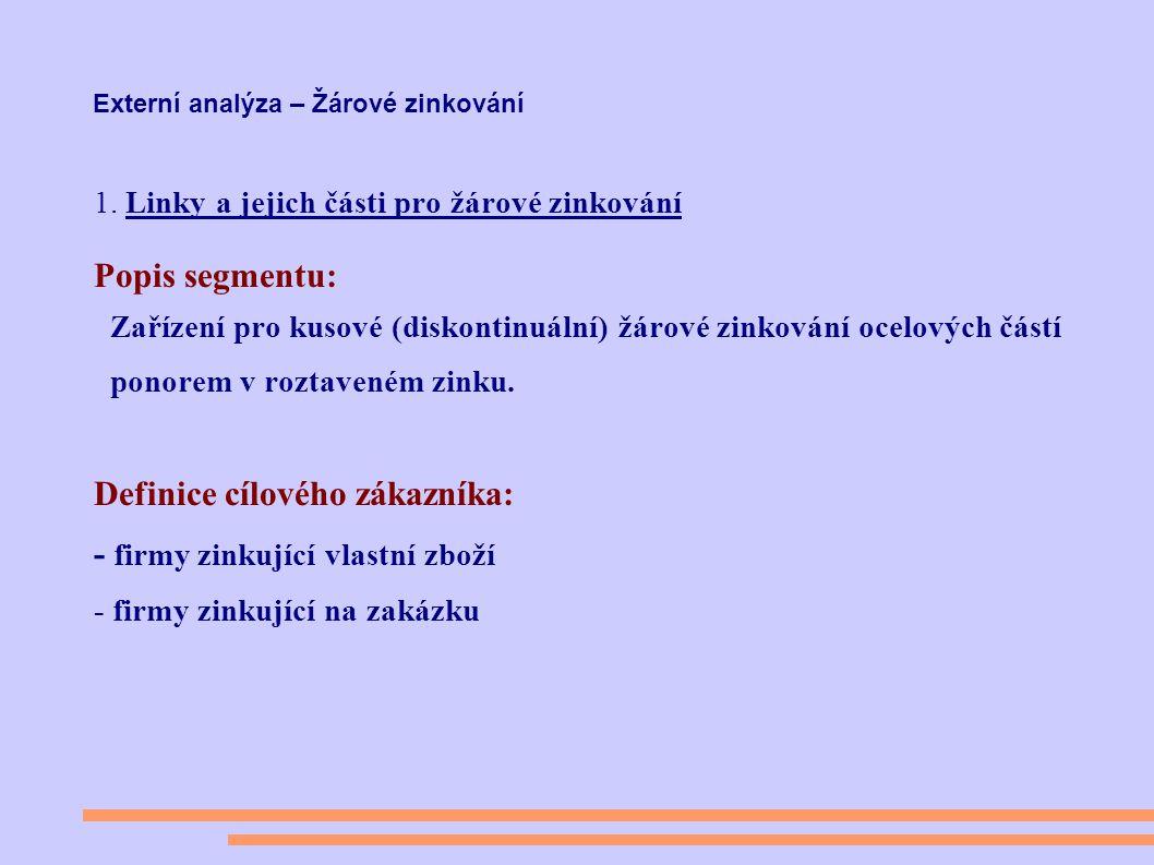 Externí analýza – Žárové zinkování 1.