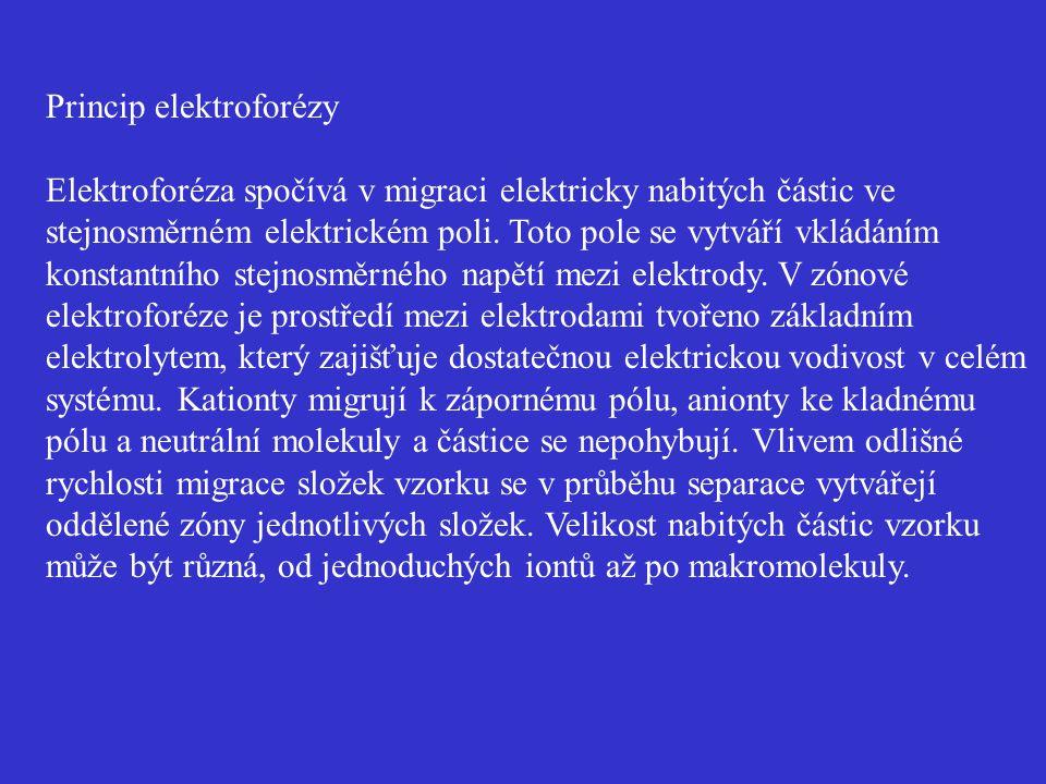 Princip elektroforézy Elektroforéza spočívá v migraci elektricky nabitých částic ve stejnosměrném elektrickém poli. Toto pole se vytváří vkládáním kon