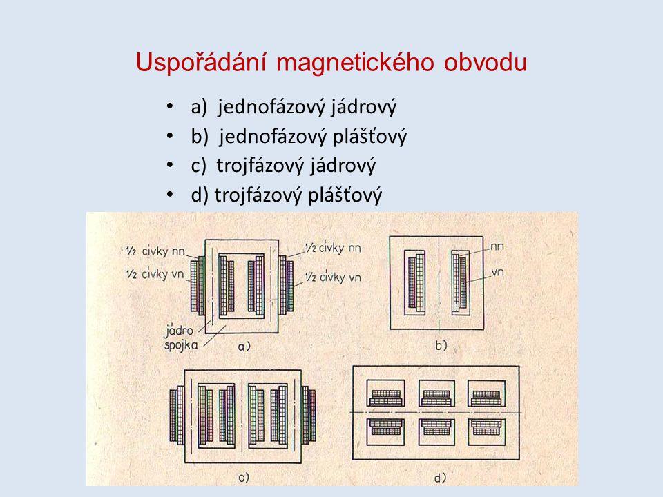 Uspořádání magnetického obvodu a) jednofázový jádrový b) jednofázový plášťový c) trojfázový jádrový d) trojfázový plášťový