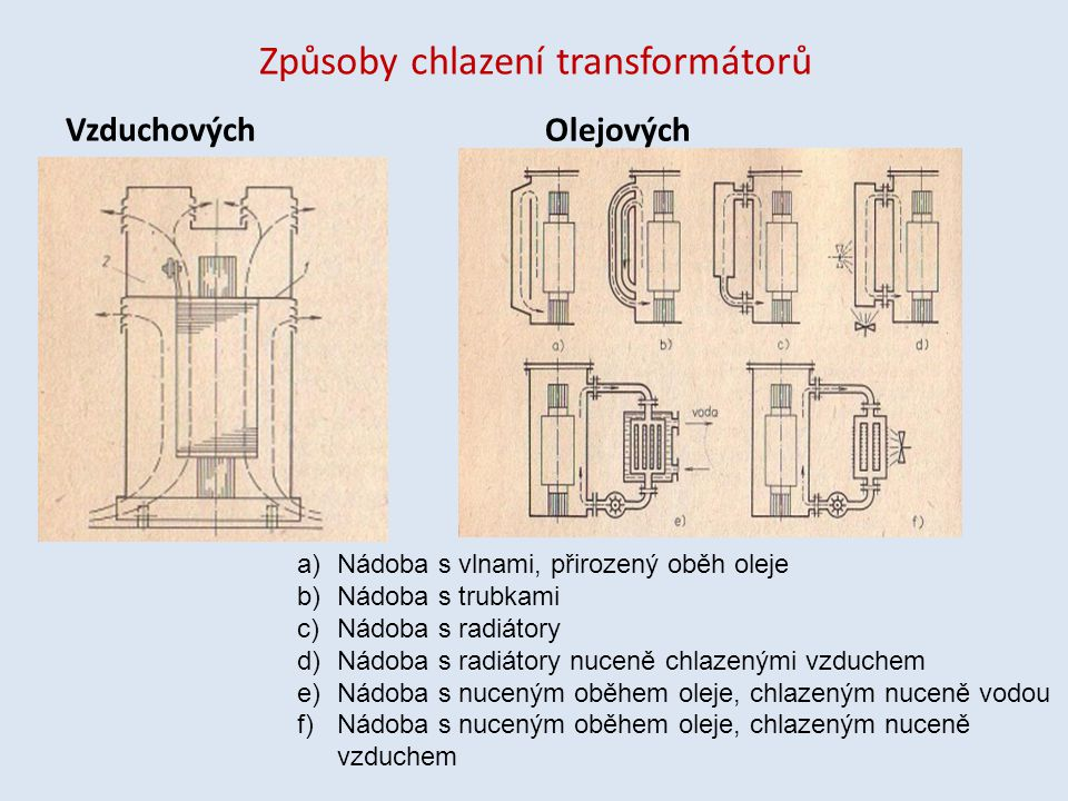 Způsoby chlazení transformátorů Vzduchových Olejových a)Nádoba s vlnami, přirozený oběh oleje b)Nádoba s trubkami c)Nádoba s radiátory d)Nádoba s radi