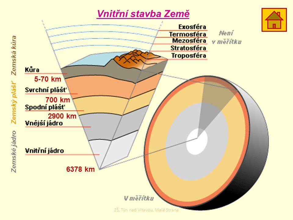 1)kontinentální kůra 2) oceánská kůra 3) astenosféra ZŠ, Týn nad Vltavou, Malá Strana