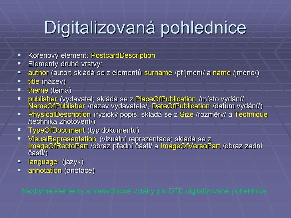 Digitalizovaná pohlednice  Kořenový element: PostcardDescription  Elementy druhé vrstvy:  author (autor; skládá se z elementů surname /příjmení/ a