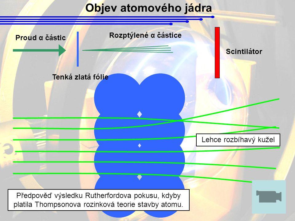 Objev atomového jádra Proud α částic Tenká zlatá fólie Rozptýlené α částice Scintilátor Lehce rozbíhavý kužel Předpověď výsledku Rutherfordova pokusu,