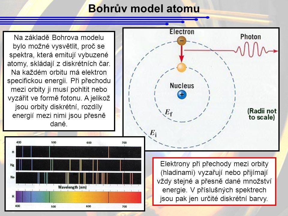 Bohrův model atomu Na základě Bohrova modelu bylo možné vysvětlit, proč se spektra, která emitují vybuzené atomy, skládají z diskrétních čar. Na každé