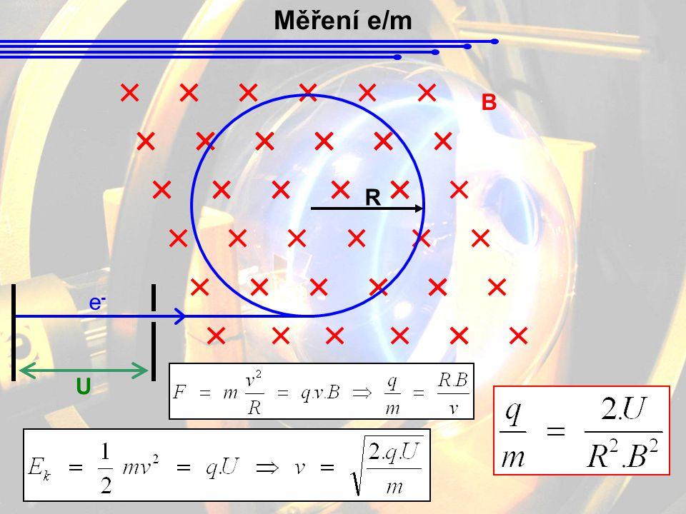 Měření e/m e-e- R B U