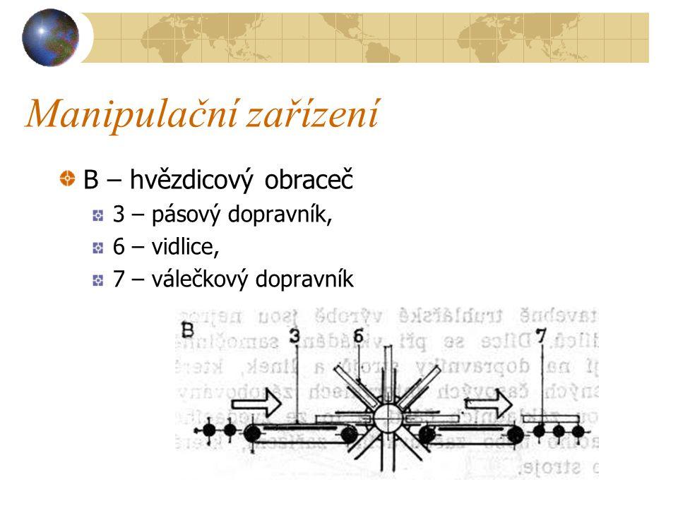 Manipulační zařízení Na obrázku na další straně je hvězdicový obraceč, který se skládá z hřídele, do níž jsou po délce hvězdicově vetknuta ramena (vidlice), mezi než se úzkými pásovými, dopravníky zasouvají v taktech jednotlivé dílce.