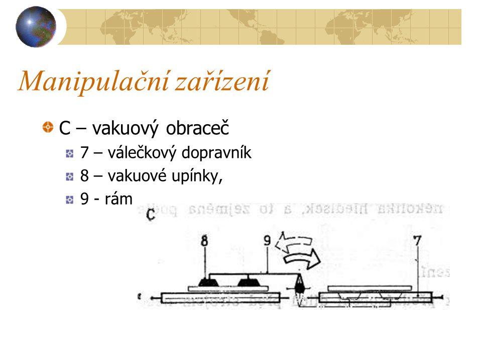 Manipulační zařízení Na obrázku na následující straně je vakuový obraceč, který se skládá z otočných ramen vakuových přísavek (upínek).
