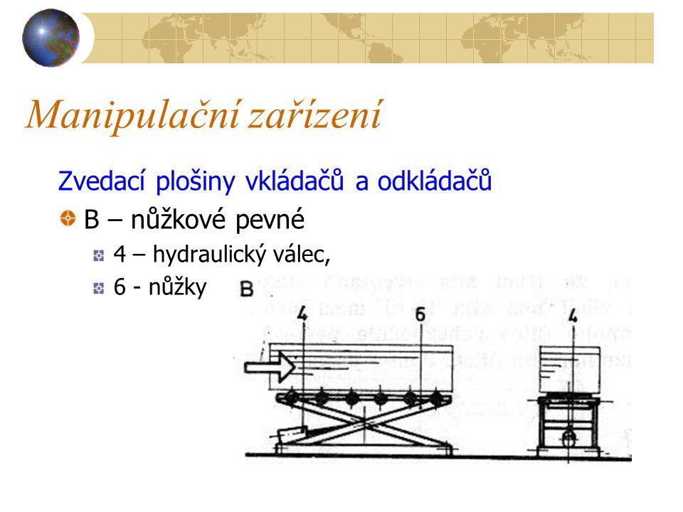 Manipulační zařízení Plošiny s kolmým hydraulickým válcem (obr.