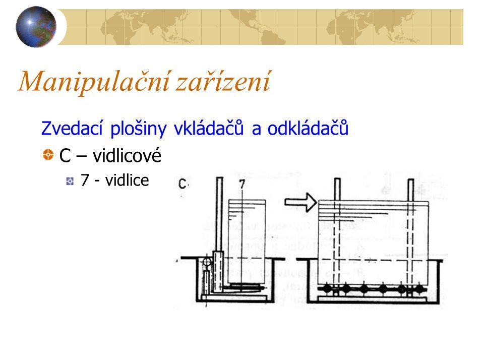 Manipulační zařízení Nůžkové plošiny (obr.B) jsou umísťovány před strojem nebo linkou buď na podlaze, nebo v šachtě.