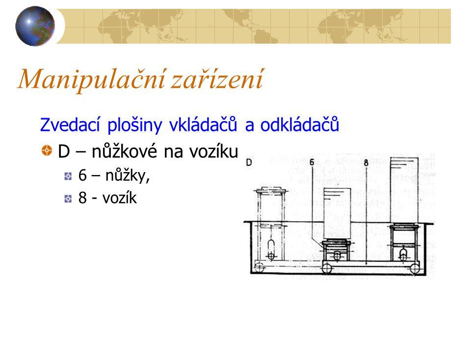 Manipulační zařízení Vidlicové zvedací plošiny jsou konstrukčně podobné vysokozdvižným vozíkům.