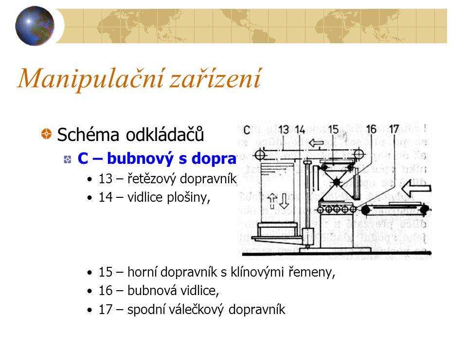 Manipulační zařízení Ramenový odkládač s výkyvným dopravníkem (obr.