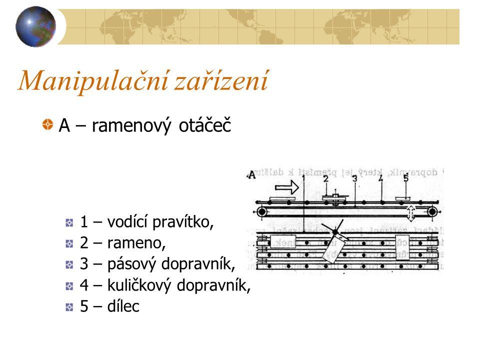 Manipulační zařízení Otáčeče se skládají z dopravníkových částí (pásové, kladičkové, kuličkové apod.) a z vlastního otočného mechanismu (otočná ramena, kladičky apod.).