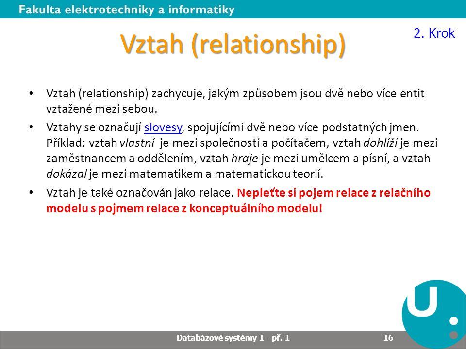 Vztah (relationship) Vztah (relationship) zachycuje, jakým způsobem jsou dvě nebo více entit vztažené mezi sebou. Vztahy se označují slovesy, spojujíc