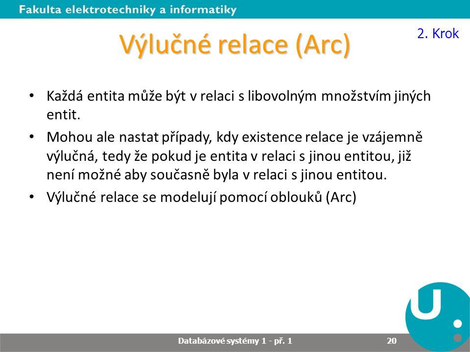 Výlučné relace (Arc) Každá entita může být v relaci s libovolným množstvím jiných entit. Mohou ale nastat případy, kdy existence relace je vzájemně vý