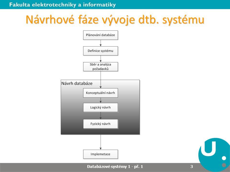 Unikátní identifikátor Je velice důležitý v oblasti relačních databází Jedná se o atribut nebo skupinu atributů, která jednoznačně identifikuje instanci entity mezi ostatními Typy: – Jednoduché (simple UID) – Složené (compose UID) – Umělé (artifical UID) – Kandidátní (cadidate UID) Databázové systémy 1 - př.