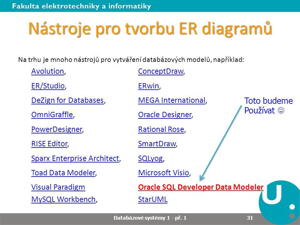 Nástroje pro tvorbu ER diagramů Na trhu je mnoho nástrojů pro vytváření databázových modelů, například: AvolutionAvolution, ConceptDraw,ConceptDraw ER