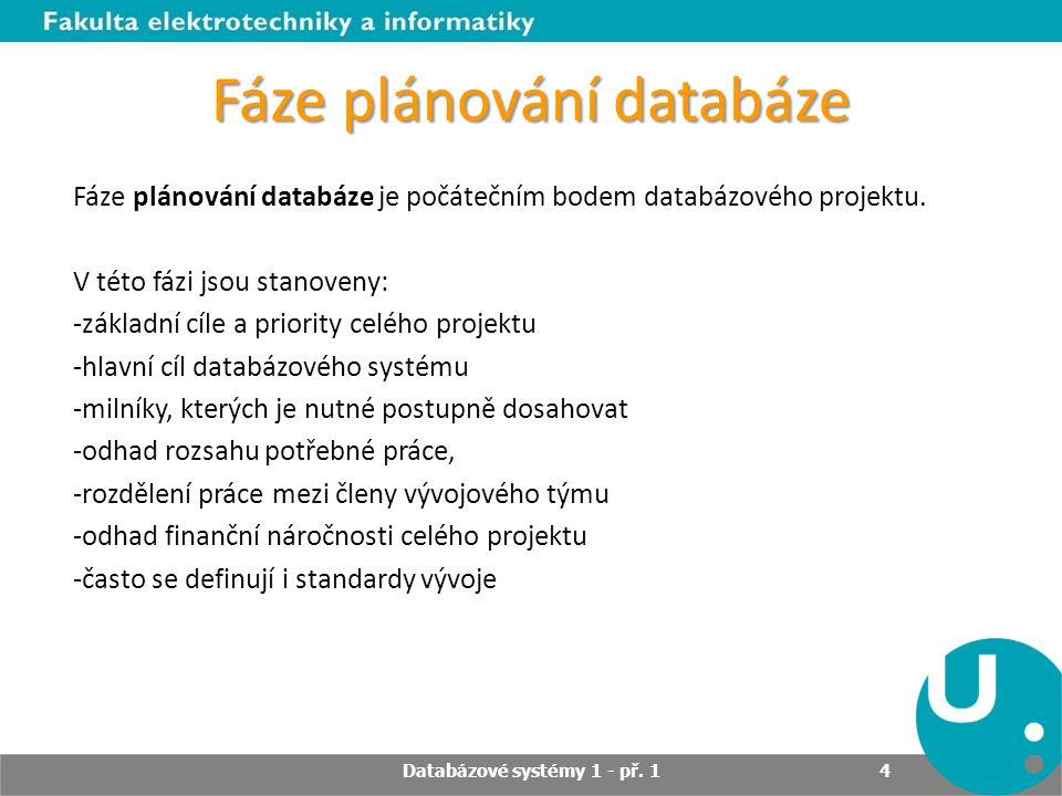 Fáze plánování databáze Fáze plánování databáze je počátečním bodem databázového projektu. V této fázi jsou stanoveny: -základní cíle a priority celéh
